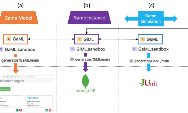 Software Engineering and Models for Gameful Systems Development